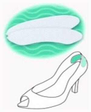 Тривес Силиконовый протектор на задник обуви СТ-57 - фото 1