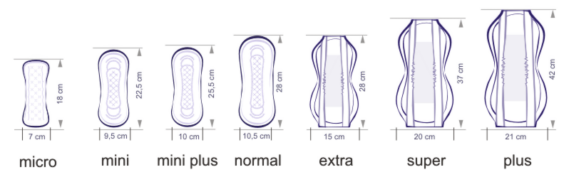 Seni Урологические прокладки Lady Normal 20 шт - фото 3