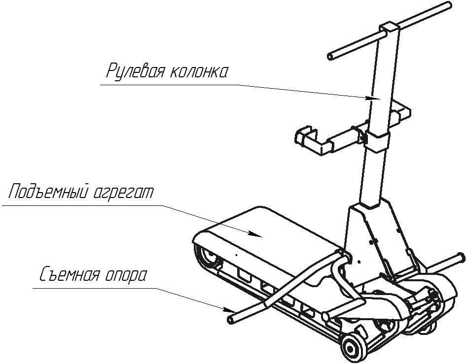 Санитарное приспособление Пион Гусеничный подъемник Барс-УГП-160-1 - фото 3