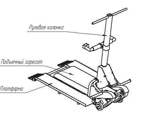 Санитарное приспособление Пион Гусеничный подъемник Барс-УГП-160-1 - фото 2