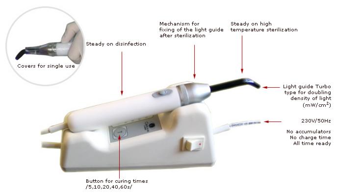 Медицинское оборудование Optica Laser Led Energy модель 405-8В - фото 2